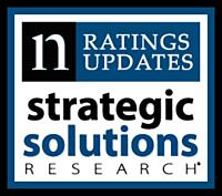 strategic-solutions-research-ratings-updates-18474-2021-09-29.jpg