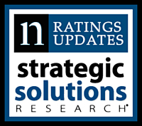 strategic-solutions-research-ratings-updates-2021-07-19.jpg